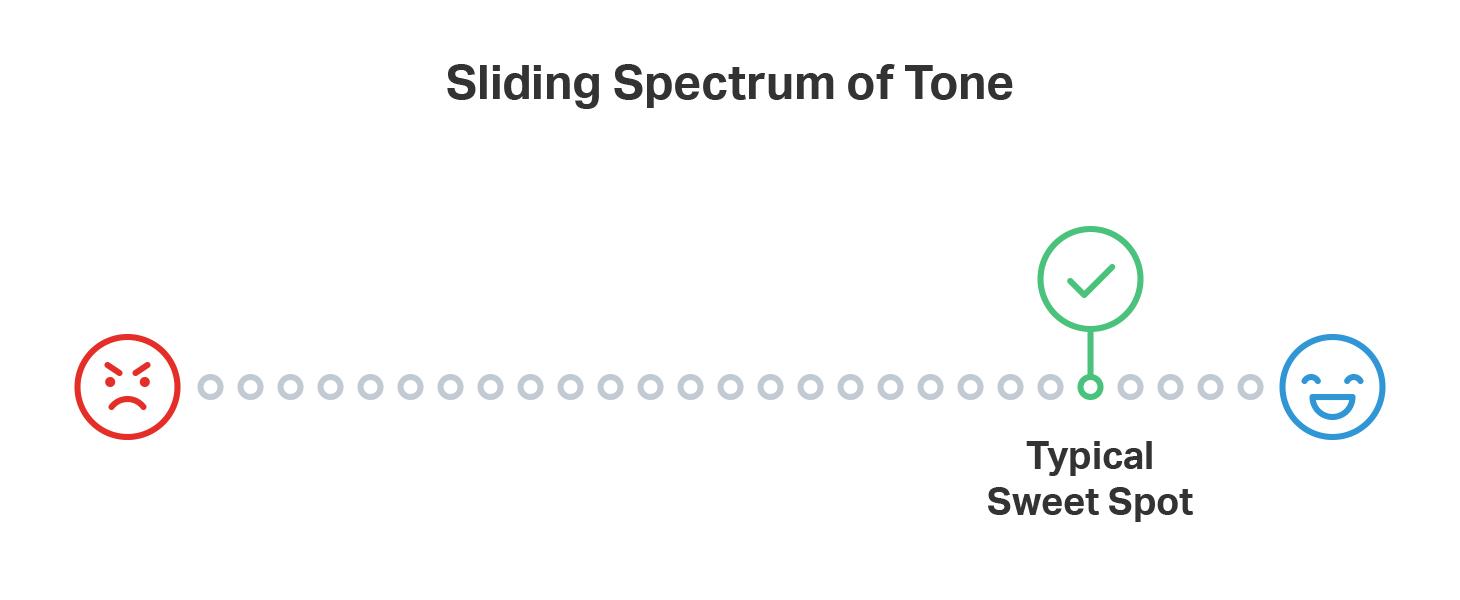 tone-spectrum